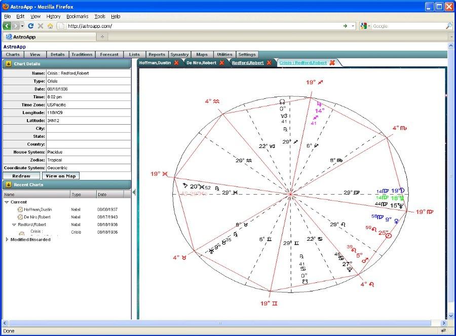 Medical Astrology  Medical astrology chart  Remedies