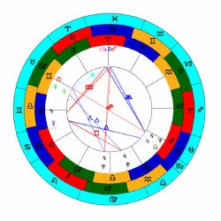 mz tropical galactic 13signs